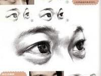 素描头像五官<font color='red'>眼睛</font>铺大色块