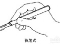 毛笔书法-执笔方法介绍