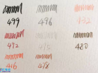 彩铅画小<font color='red'>鸟</font>详细教程